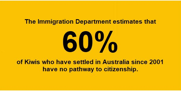 No citizenship pathway